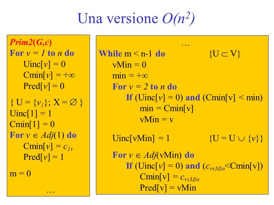 Una versione O(n2) Prim2(G,c) For v = 1 to n do Uinc[v] = 0 Cmin[v] = + Pred[v] = 0.
